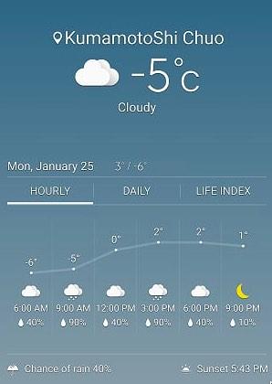 suhu-kumamoto