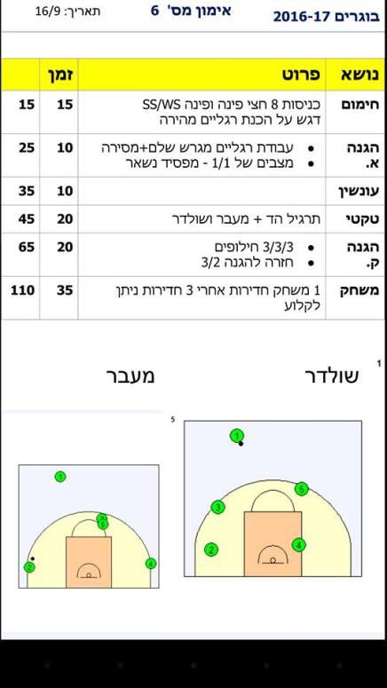 מערך אימון כדורסל