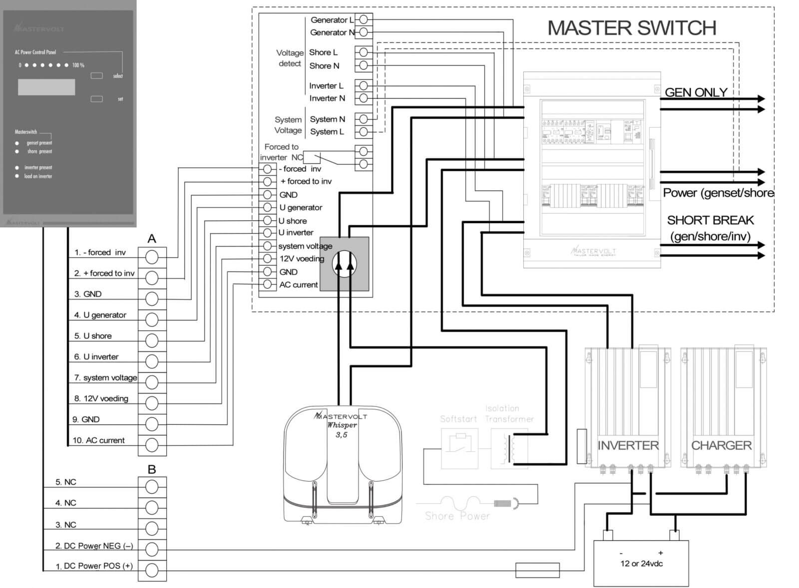 [WRG-8679] Narrowboat Wiring Diagram