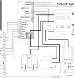 narrowboat wiring diagram wiring librarynarrowboat wiring diagram [ 2882 x 2121 Pixel ]