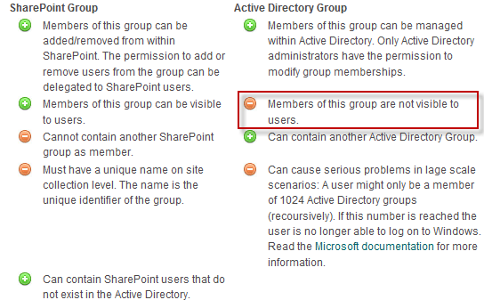 active directory user groups implementation Azure active directory documentation learn how to synchronize directories and enable single sign-on with azure active directory (azure ad) tutorials, api references.