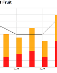 combinationcharts  also sharepoint online charting part combination charts  stacked bar rh nothingbutsharepoint