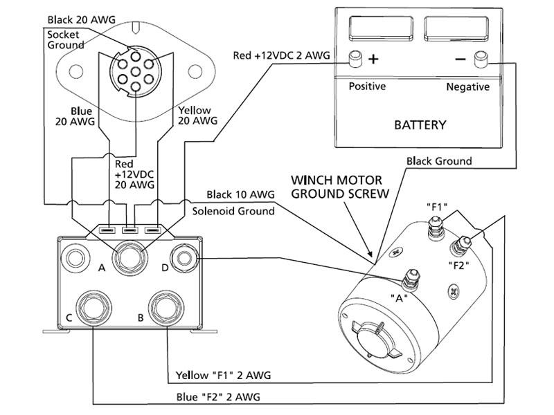 ramsey winch solenoid wiring diagram code alarm warn free download schematic great 36 control box 8274 solenoids