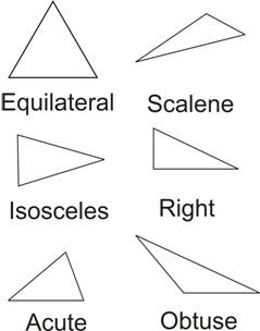 Math League Blog: Exploring Triangles