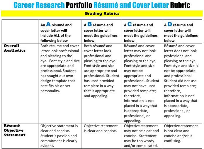 U5l13 Resume Cover Letter Welcome To Mrs Neer S Class