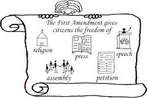 The First Amendment in Schools: A Resource Guide