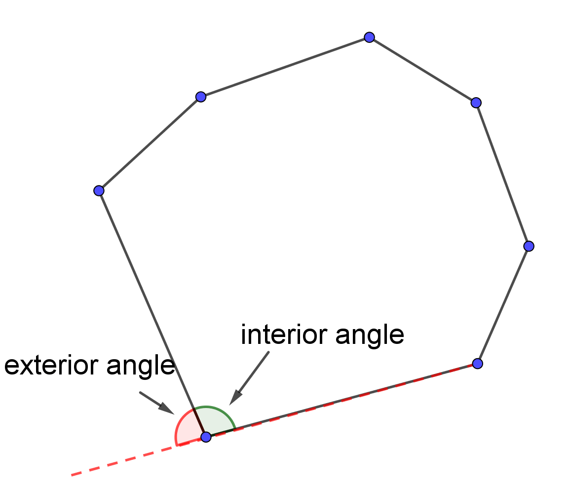 Area And Perimeter Of Polygon Calculator