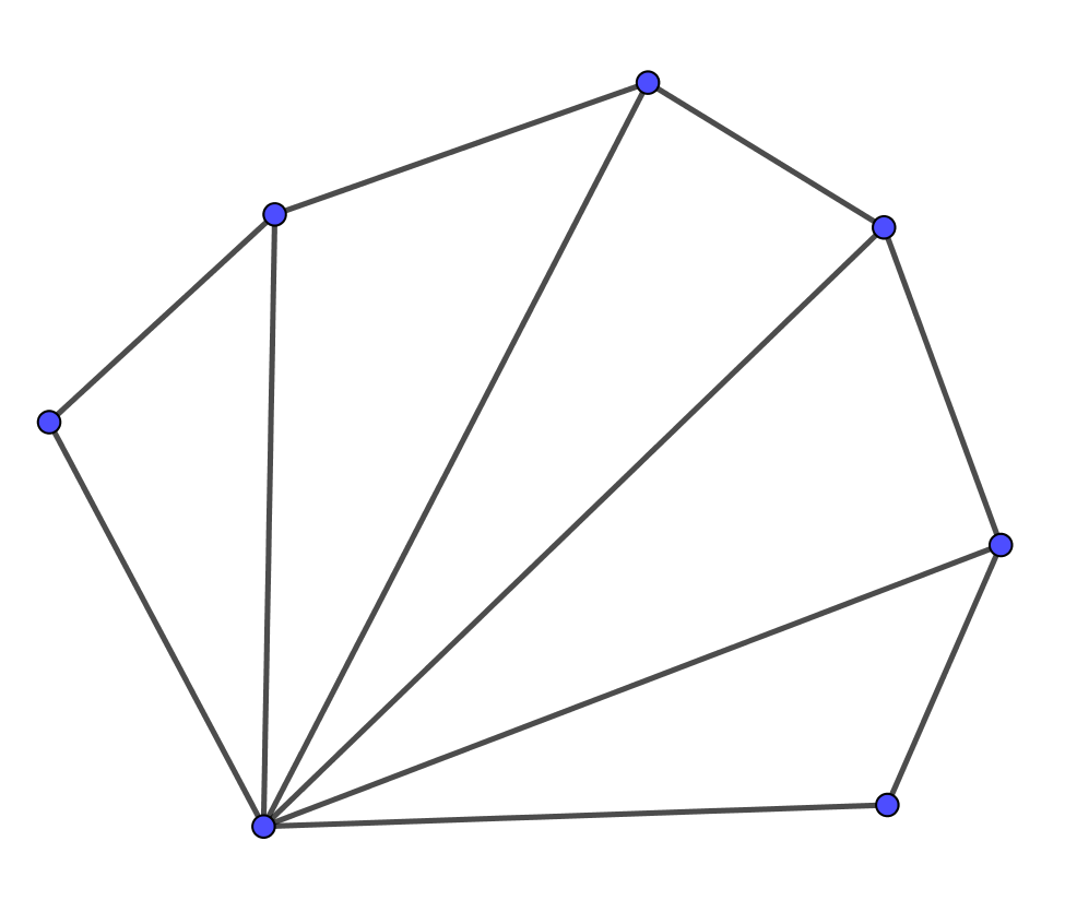 Area and Perimeter of Polygon Calculator