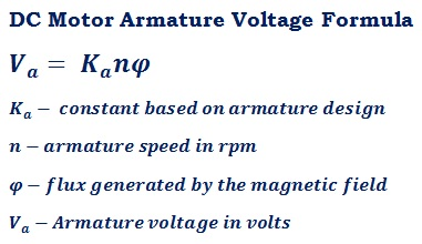 Motor rpm calculator for Dc motor horsepower calculator