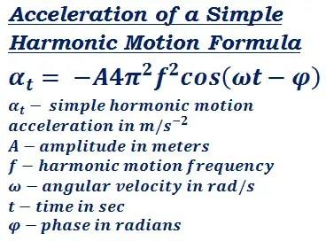 Formulas  Calculators for Mechanical Engineering Calculations