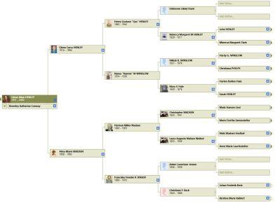 Ancestor Chart from FTM for web blog