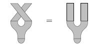"string diagram for the ""symmetric"" law in a Frobenius algebra"