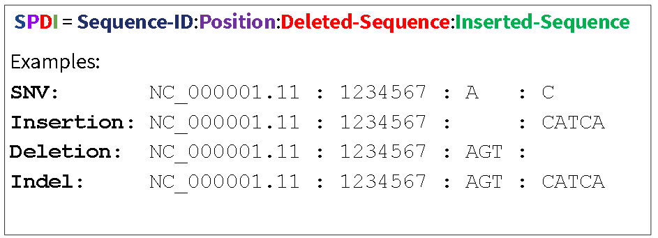 New Web Services for Comparing and Grouping Sequence Variants