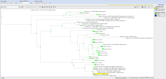 """Figure 7. An Example Phylogenetic Tree. A phylogenetic tree built from the results for the example Ebolavirus sequence in Figure 2 is shown. The tree can be customized by selecting the tree building method, maximum sequence difference, and sequence labels from the corresponding pull-down menus in the top-left of the interface. Additionally, in the """"Tools"""" drop-down (top-right), users can select from a variety of tree layouts, sort orders, and a variety of download formats."""