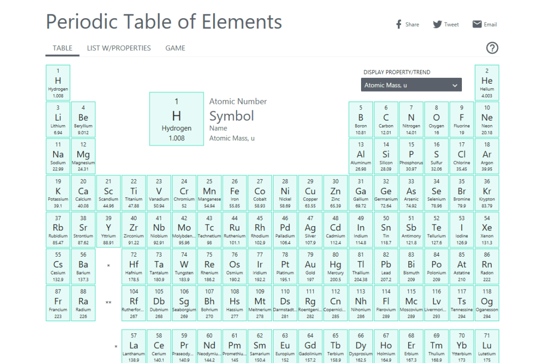 The periodic table turns 150!