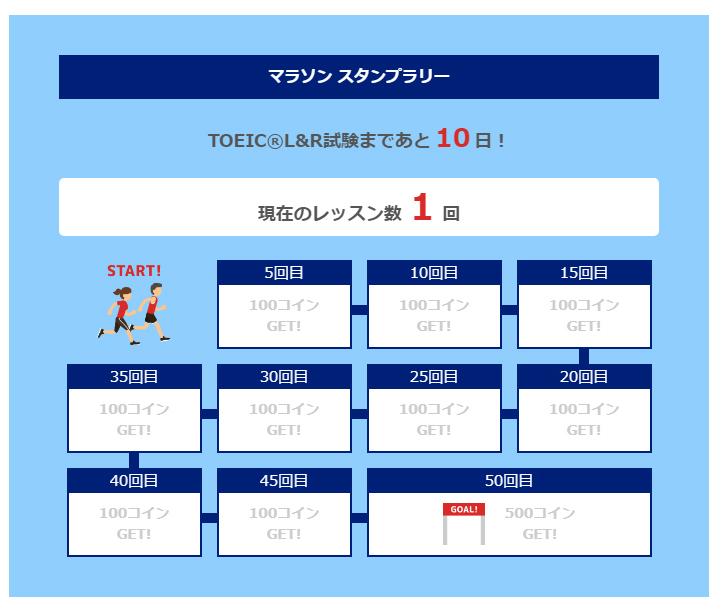 ネイティブキャンプ・TOEICキャンペーン