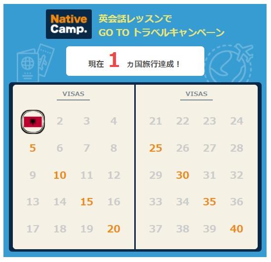 ネイティブキャンプ・英会話GoToトラベル