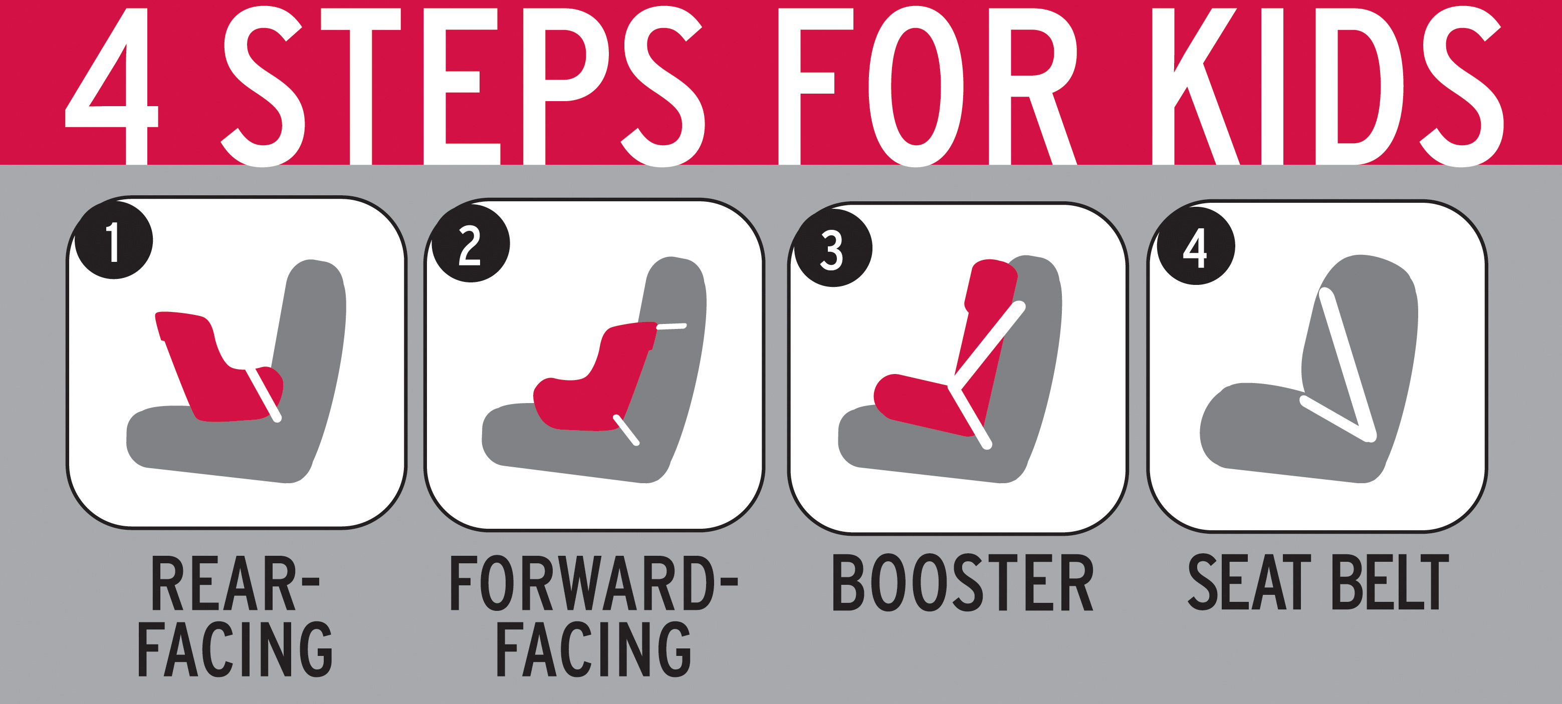 High Back Booster Car Seat Rules