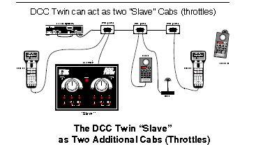 DCC Twin Diagrams