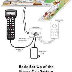 Lighting Wiring Diagram Uk C5 Corvette Step 1 The Power Cab Welcome To Nce Information Station
