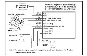 Basic decoder wiring diagram – Wele to the NCE
