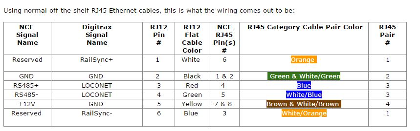 rj11 wiring diagram uk 3 pole light switch digitrax - will be a thing