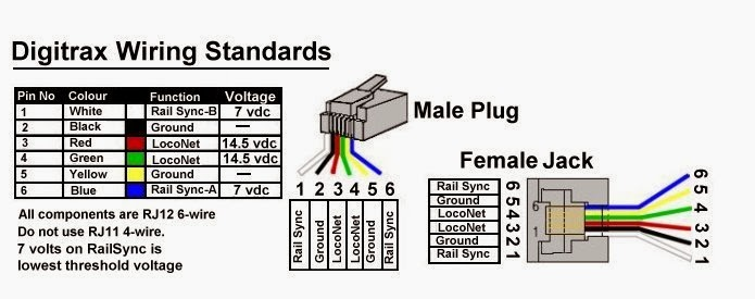 wiring diagram for phone wall socket john deere 317 ignition switch digitrax up5 – welcome to the nce information station