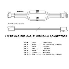 Usb Pinout Diagram Math Outcomes Tree Worksheets Digitrax Nce Cab Bus Cross Reference Welcome To The Jpg 50 Kb Rj12 Wiring