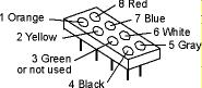Generic Mobile Decoder Manuals