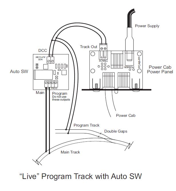 Auto-SW Manual and Diagrams