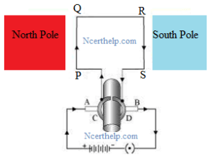 Draw a labelled diagram of an electric motor, principle