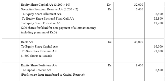 TS Grewal Accountancy Class 12 Solutions Chapter 8 Accounting for Share Capital image - 317