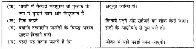 MCQ Questions for Class 9 Hindi Sanchayan Chapter 4 मेरा छोटा-सा निजी पुस्तकालय with Answers 1