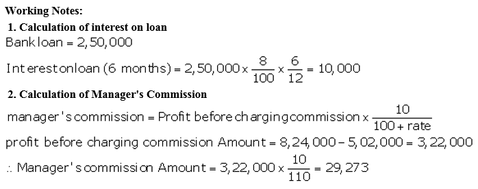 TS Grewal Accountancy Class 11 Solutions Chapter 14 Adjustments in Preparation of Financial Statements image - 51
