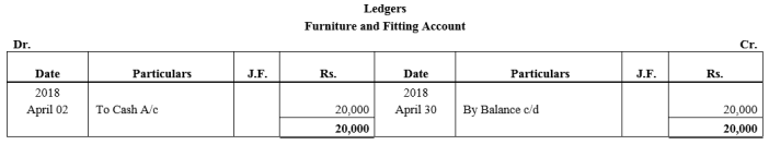 TS Grewal Accountancy Class 11 Solutions Chapter 6 Ledger - 131