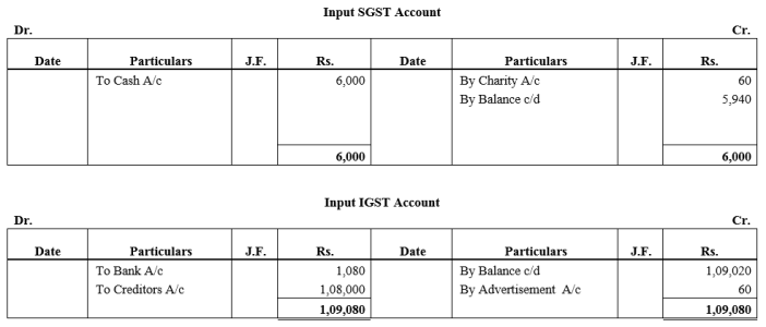 TS Grewal Accountancy Class 11 Solutions Chapter 6 Ledger - 151