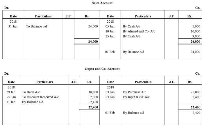 TS Grewal Accountancy Class 11 Solutions Chapter 6 Ledger - 28
