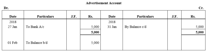 TS Grewal Accountancy Class 11 Solutions Chapter 6 Ledger - 32