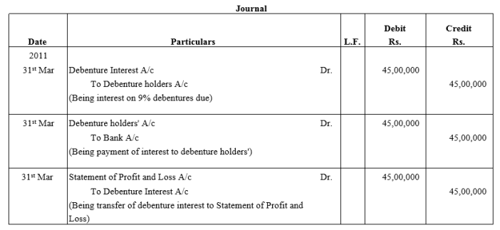 TS Grewal Accountancy Class 12 Solutions Chapter 10 Redemption of Debentures - 10