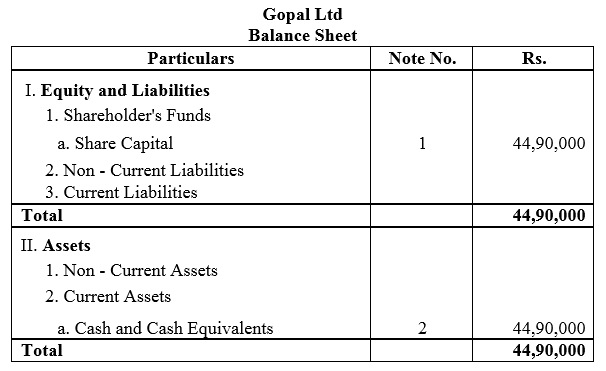 TS Grewal Accountancy Class 12 Solutions Chapter 8 Accounting for Share Capital image - 1