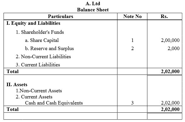 TS Grewal Accountancy Class 12 Solutions Chapter 8 Accounting for Share Capital image - 144