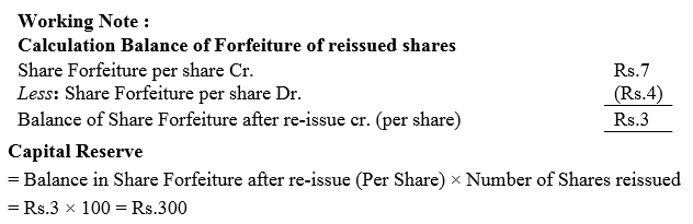 TS Grewal Accountancy Class 12 Solutions Chapter 8 Accounting for Share Capital image - 162