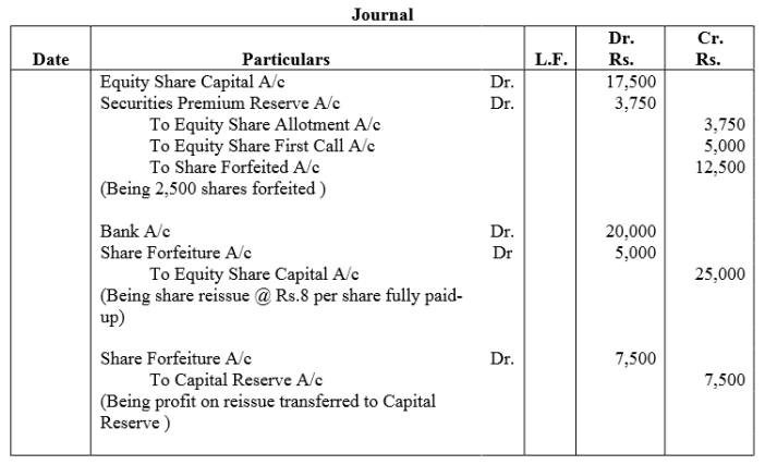 TS Grewal Accountancy Class 12 Solutions Chapter 8 Accounting for Share Capital image - 175
