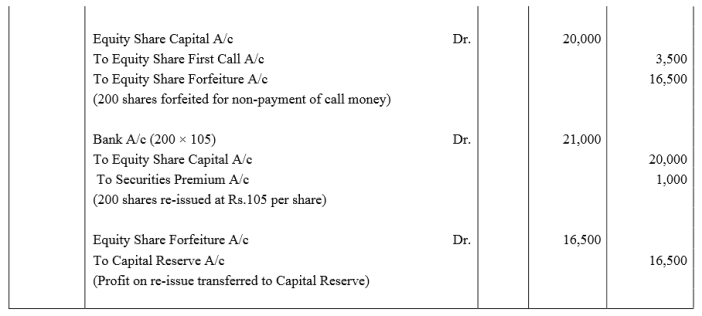 TS Grewal Accountancy Class 12 Solutions Chapter 8 Accounting for Share Capital image - 197