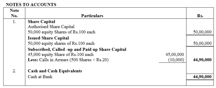 TS Grewal Accountancy Class 12 Solutions Chapter 8 Accounting for Share Capital image - 2