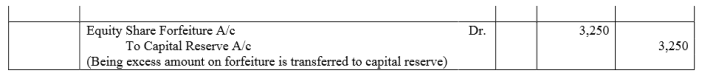 TS Grewal Accountancy Class 12 Solutions Chapter 8 Accounting for Share Capital image - 210