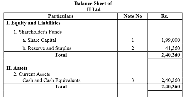 TS Grewal Accountancy Class 12 Solutions Chapter 8 Accounting for Share Capital image - 219