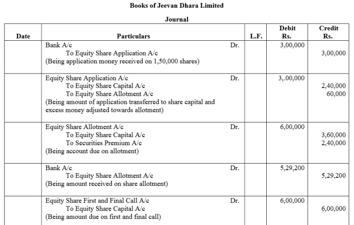 TS Grewal Accountancy Class 12 Solutions Chapter 8 Accounting for Share Capital image - 226