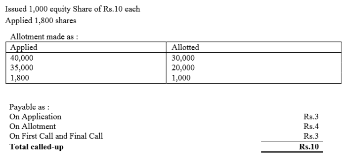 TS Grewal Accountancy Class 12 Solutions Chapter 8 Accounting for Share Capital image - 258
