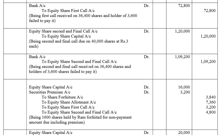 TS Grewal Accountancy Class 12 Solutions Chapter 8 Accounting for Share Capital image - 266